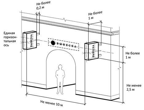 размещение панель кронштейнов на зданиях до 1952 года постройки