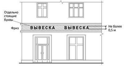Согласование вывески в Московской области